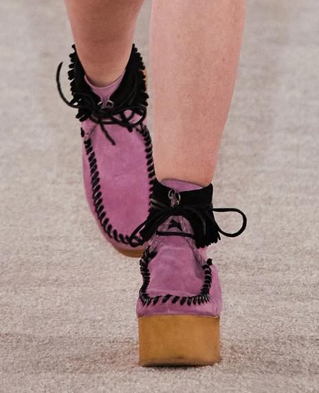 осень-зима 2020-2021 ботинки